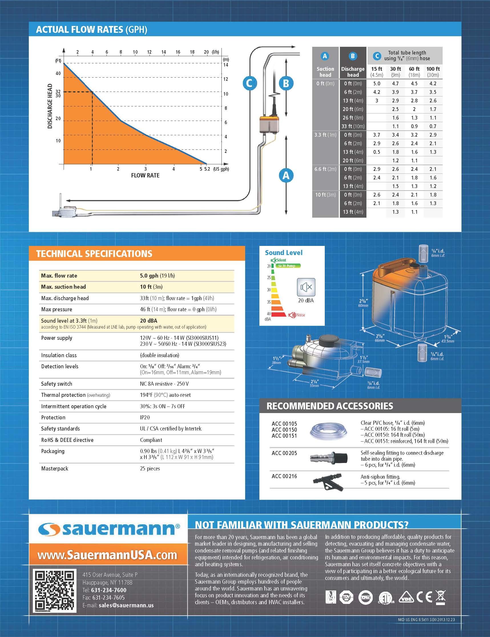 mini split condensate removal 115 volt