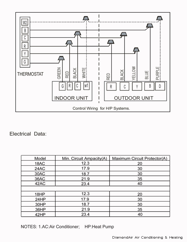 Honeywell Thermostat Th6220d1028 Wiring Diagram : Honeywell th d wiring diagram thermostat