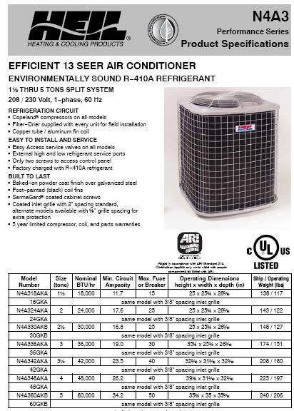 Brand New R-22 Condenser Air Conditioner 2 3.5 4 Ton 14 SEER