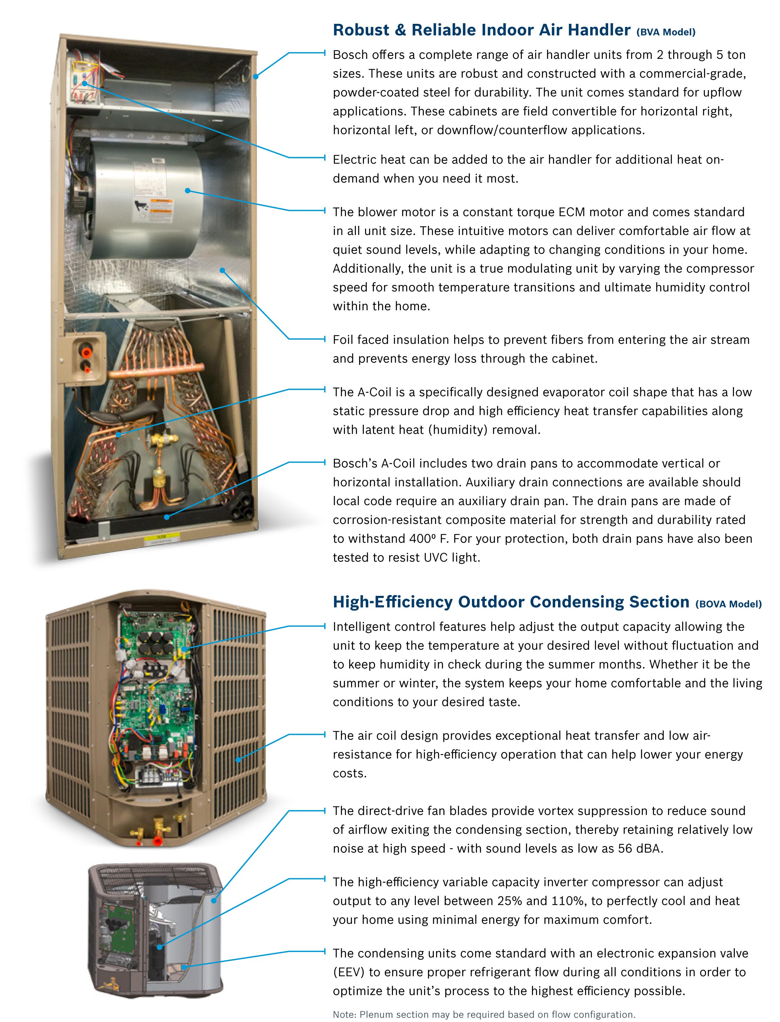 4 Ton Bosch 18.5 SEER Heat Pump Inverter System BOVA-60HDN1-M18M,  Bosch Air Compressor Wiring Diagram on