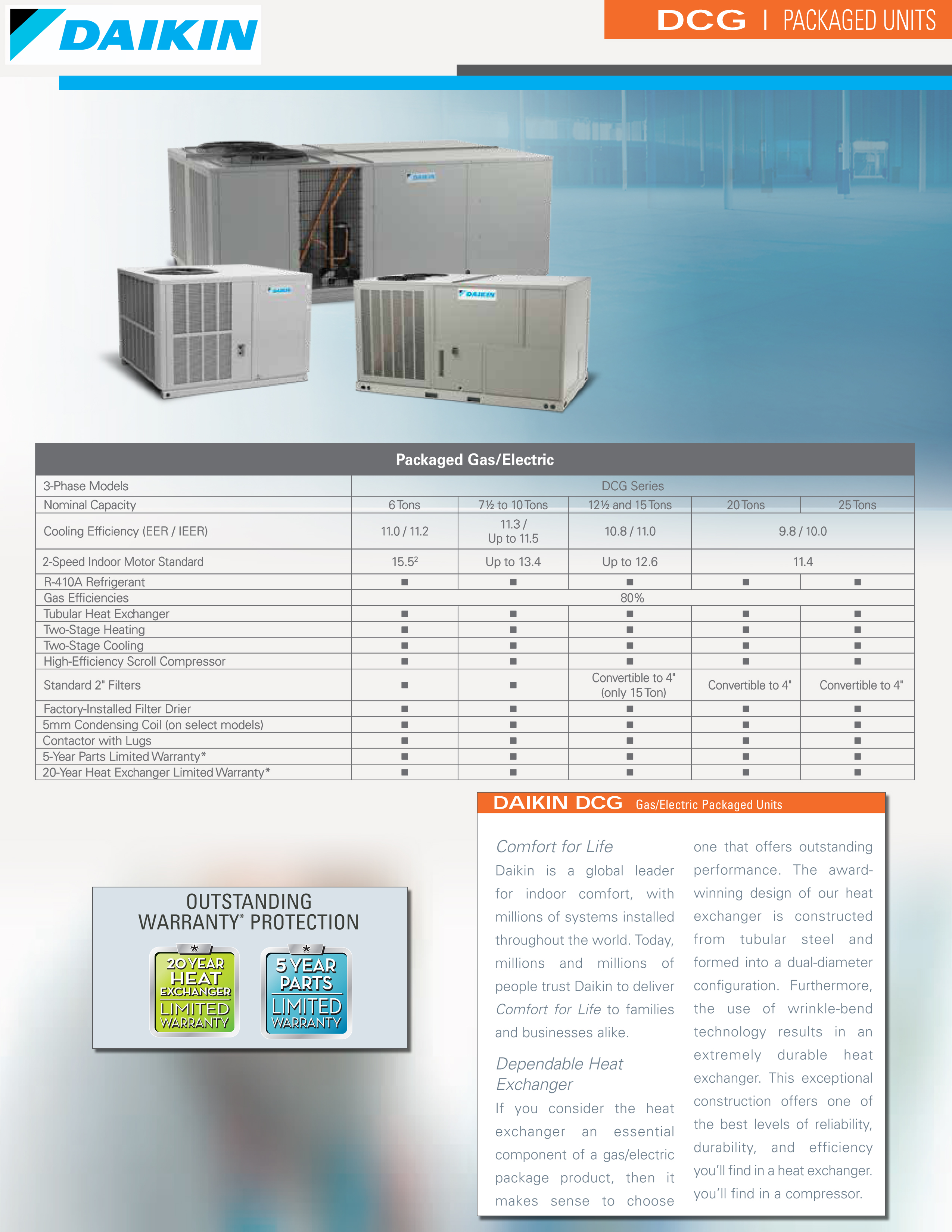 10 Ton Daikin Gas Package Unit 210k Btu 208 230v Dcg1202103vxxx Or York Dcg Wiring Diagrams Hvac And An 80 Thermal Efficiency Rating Offers One Of The Best Warranties In Industry With A 20 Year Heat Exchanger Warranty 5 All