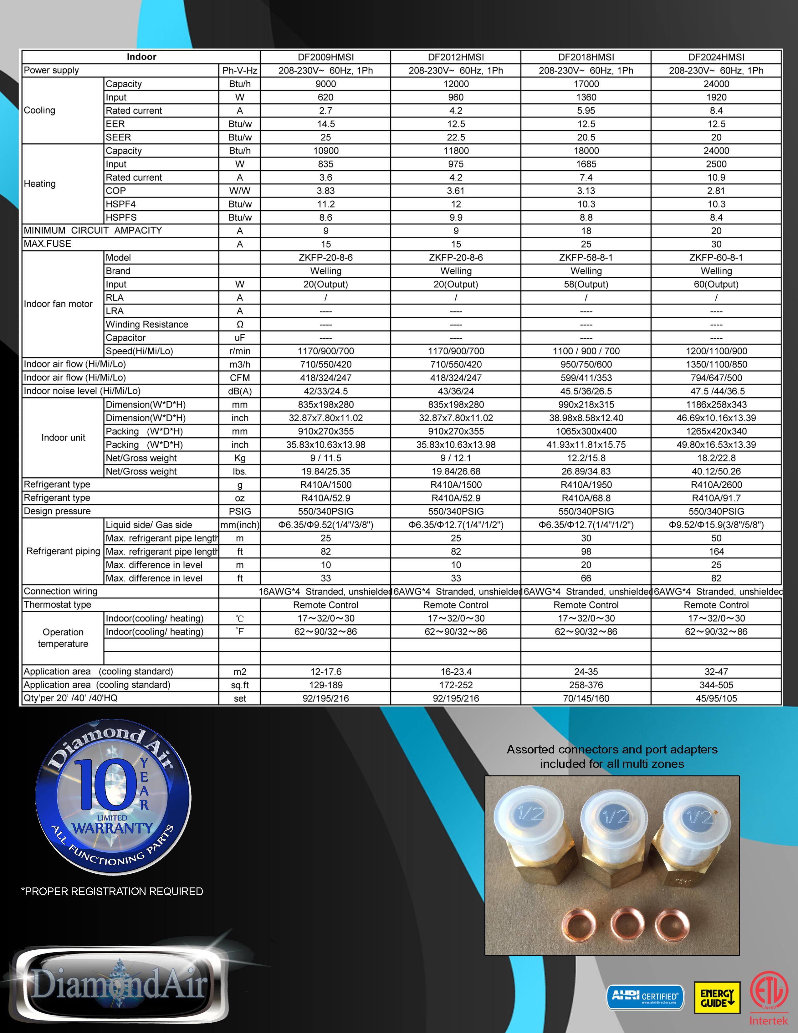 marvair wiring diagram, centurion wiring diagram, weather king wiring diagram, general wiring diagram, heat controller wiring diagram, evcon wiring diagram, sears wiring diagram, roper wiring diagram, viking wiring diagram, johnson controls wiring diagram, concord wiring diagram, lochinvar wiring diagram, panasonic wiring diagram, estate wiring diagram, broan wiring diagram, crosley wiring diagram, payne wiring diagram, columbia wiring diagram, climatrol wiring diagram, goettl wiring diagram, on janitrol 92 wiring diagram