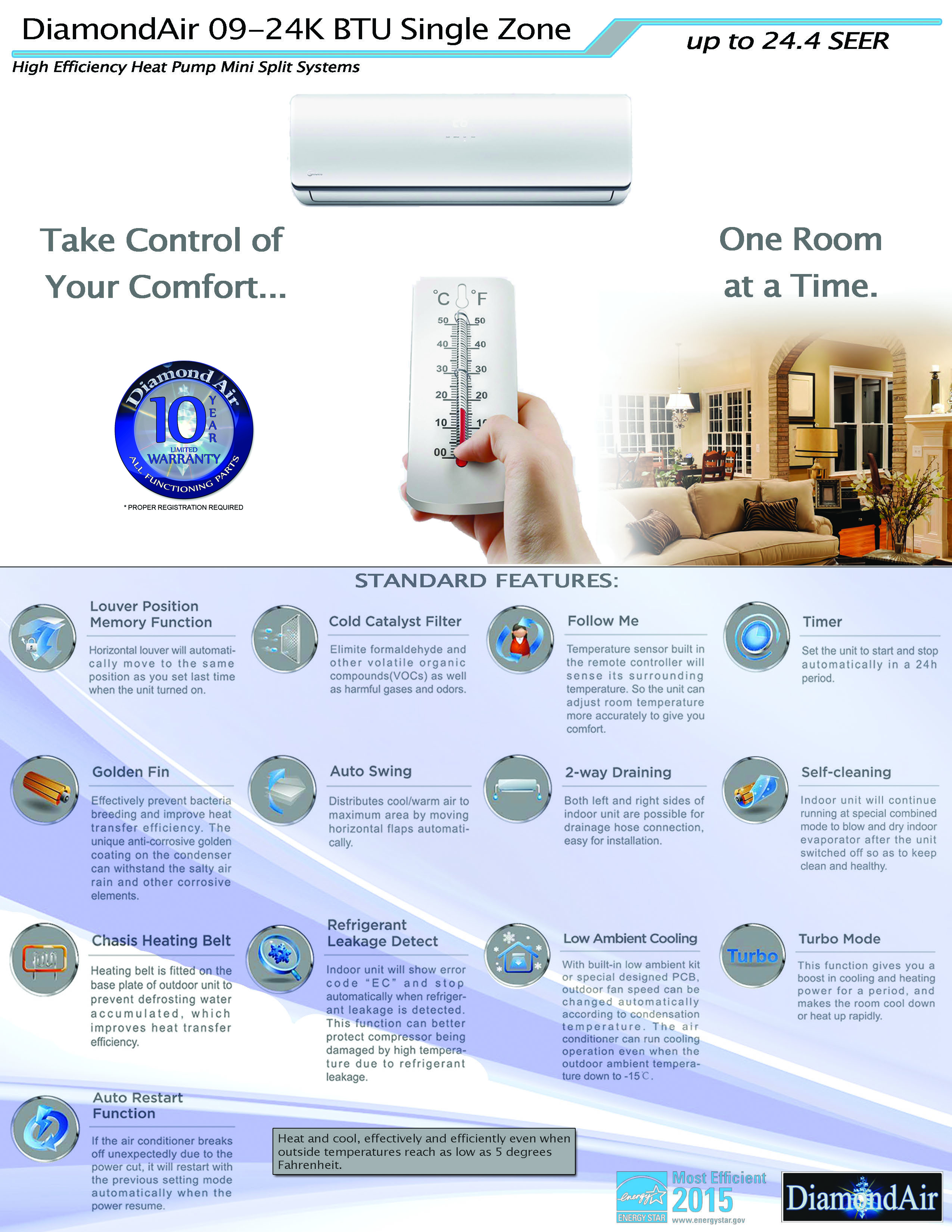 Mini Split Multi 5 Zone Diamondair Up To 224 Seer Heat Pump Ceiling Heater Wiring Diagram Cassettes Allow Customers Four Way 360 Air Flow With An In Solution