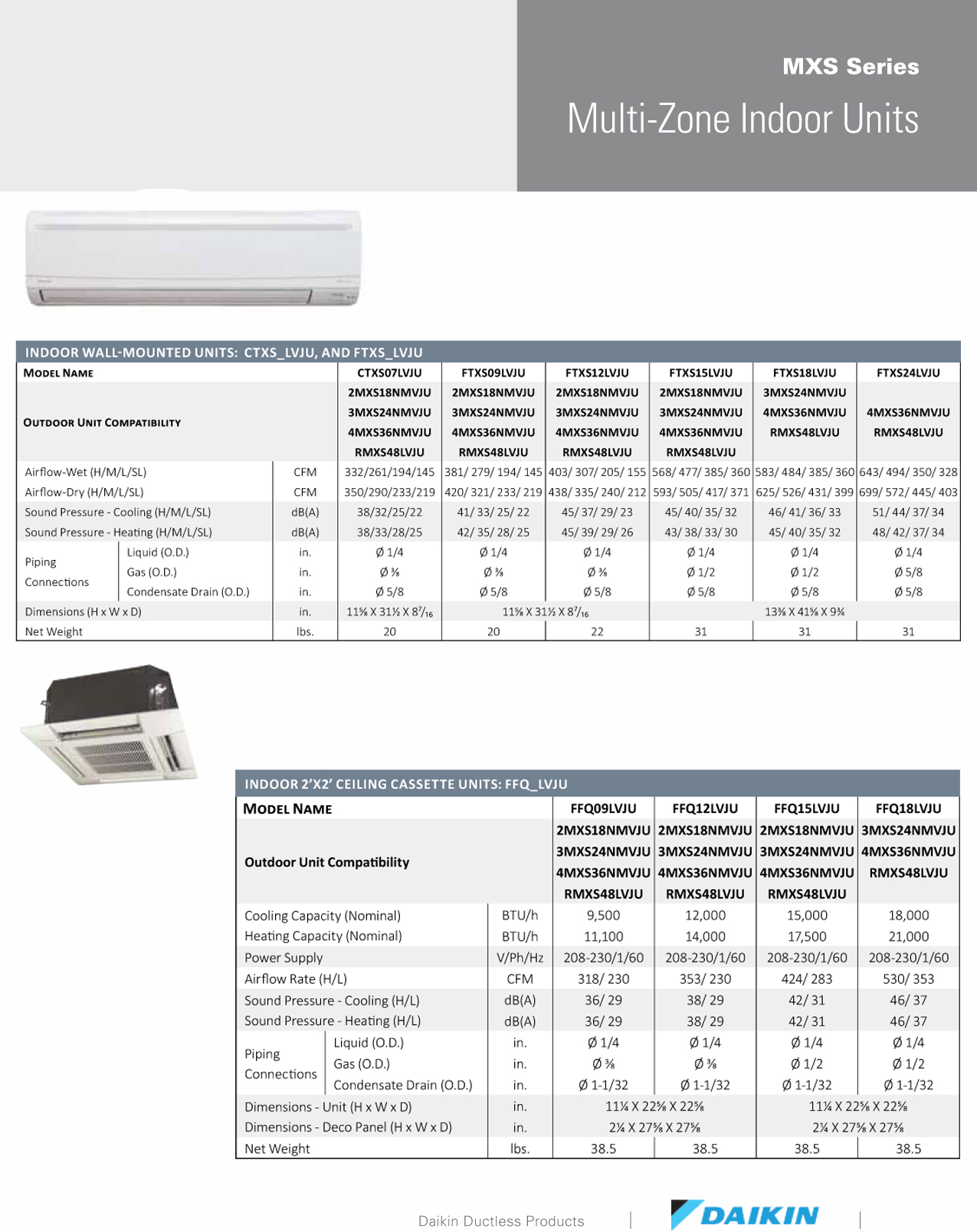 Mini Split Multi 4 Zone Daikin up to 17 7 SEER Heat Pump System 4MXS36RMVJU  x 4 Wall Mount or Ceiling Cassette