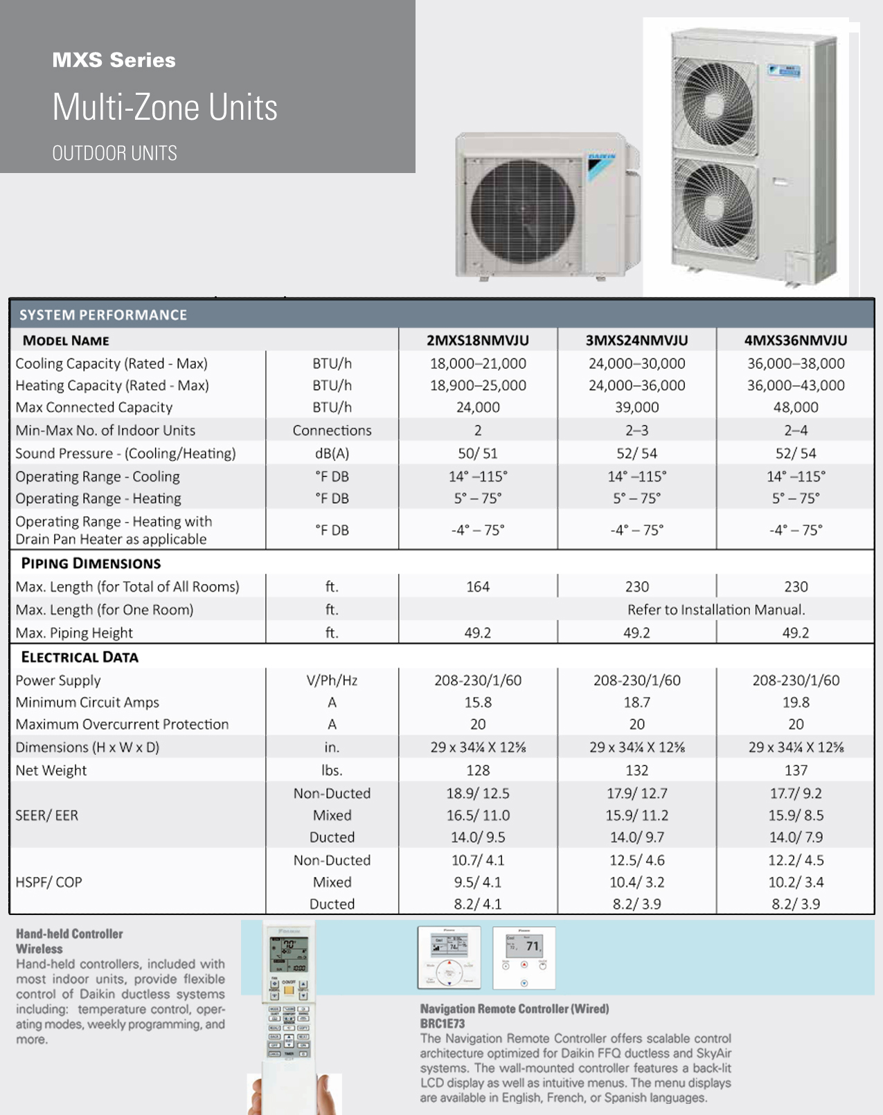 Mini Split Multi 3 Zone Daikin Up To 179 Seer Heat Pump System Arcoaire Wiring Diagram The Comfort You Demand While Conserving Energy 30 Or More This Is All Backed With A 12 Year Parts Warranty Which One Of Strongest In