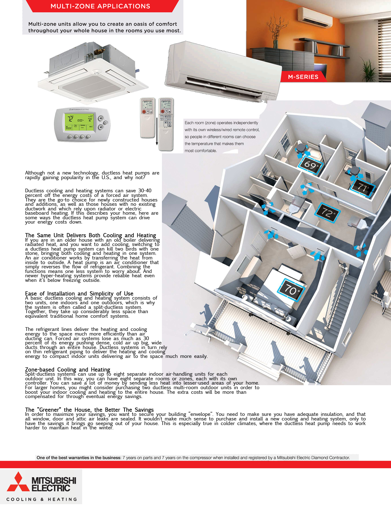 mitsubishi m series wiring diagram mitsubishi mini split 5 zone mitsubishi up to 19 7 seer heat pump system on mitsubishi m acircmiddot wiring schematics