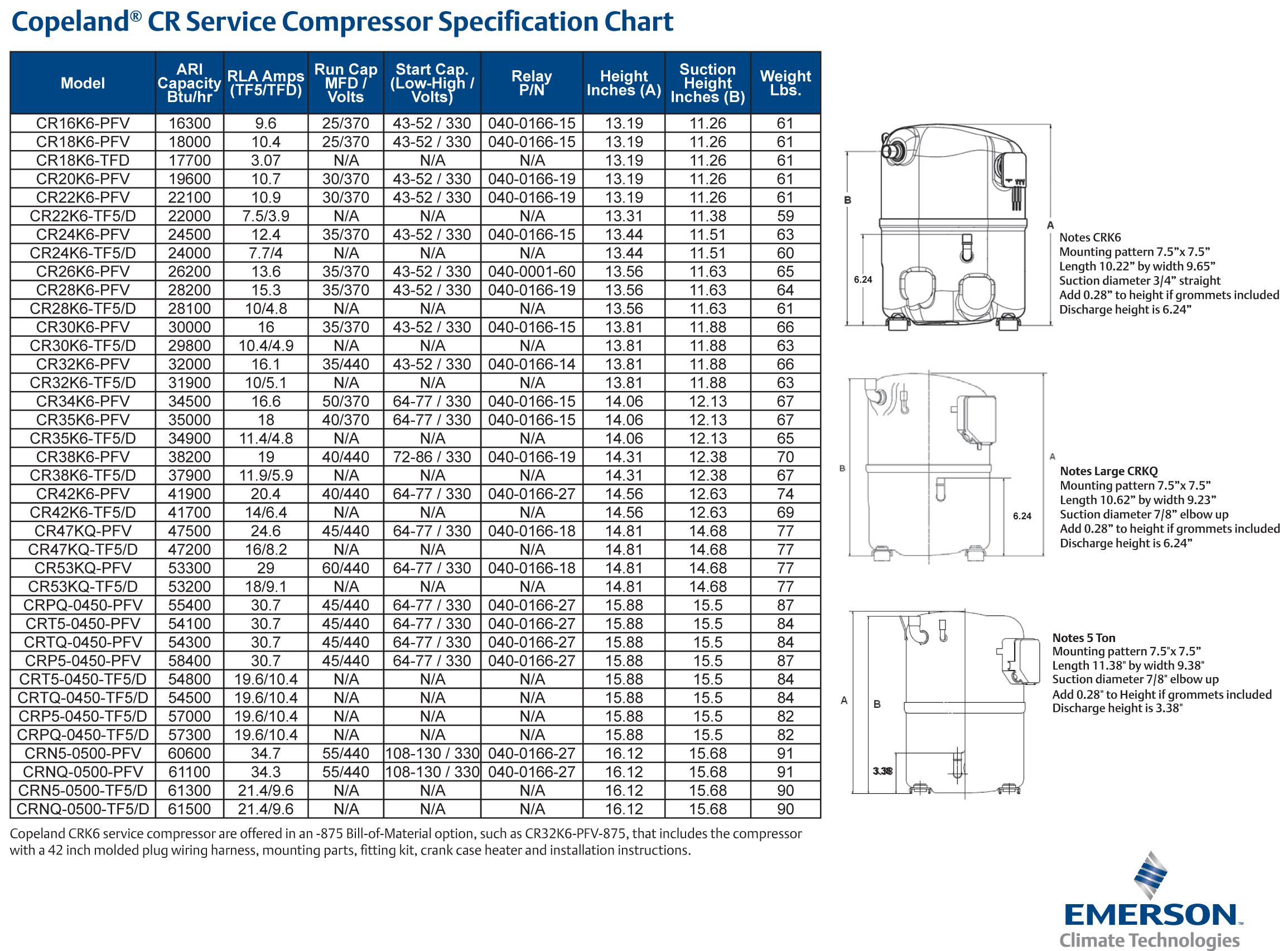 Copeland Reciprocating Compressor 2 5 Ton Cr30k6epfv875